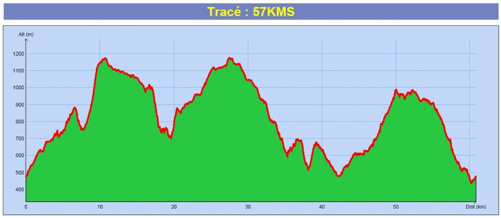 TRACE_57KMS