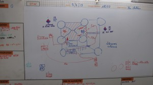 plan d'attaque incendie SITAC