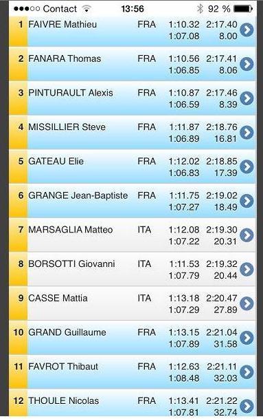 classement championnat france ski  2014 slalom geantguillaume grand