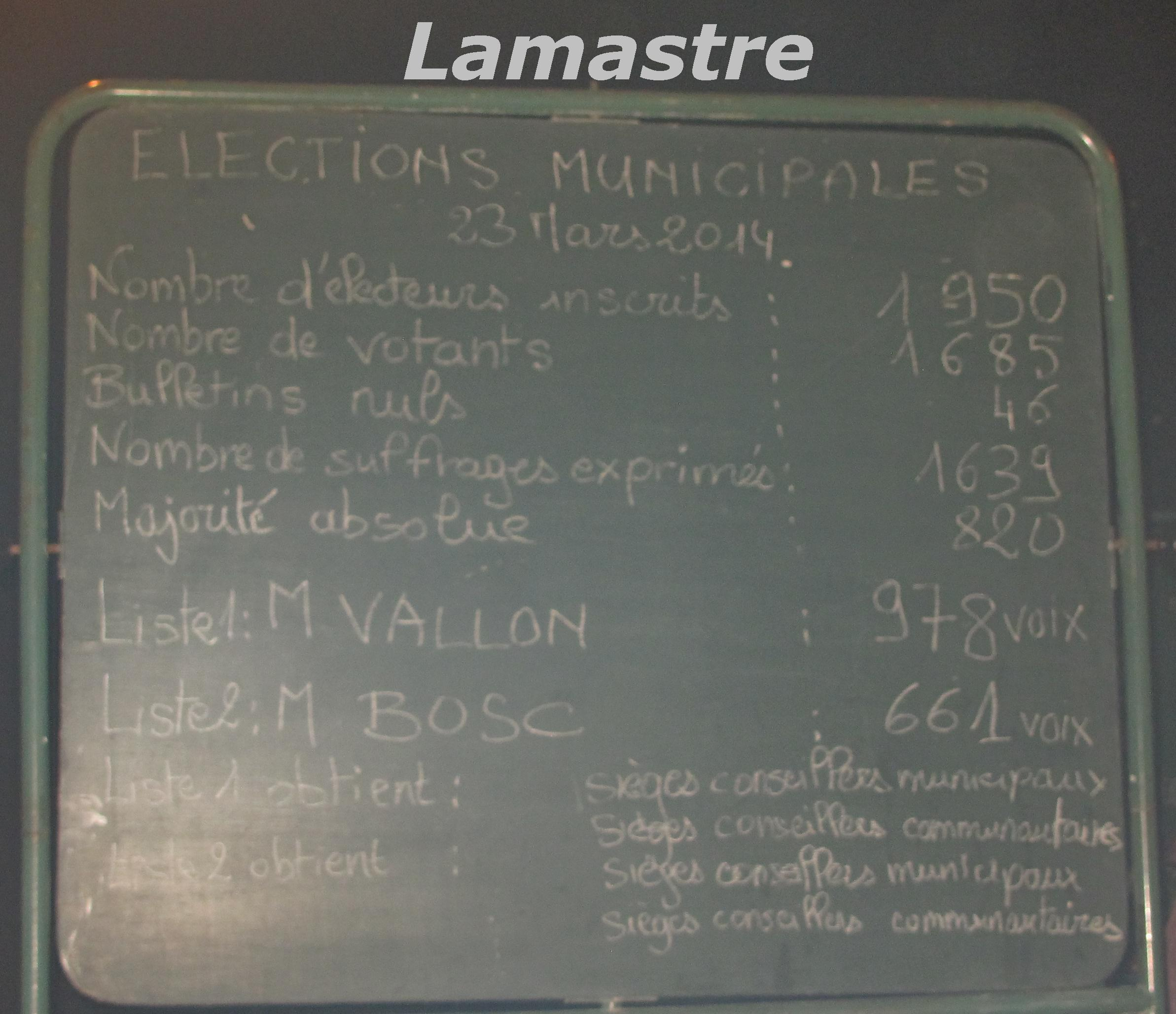 resultat election  municipale lamastre 2014