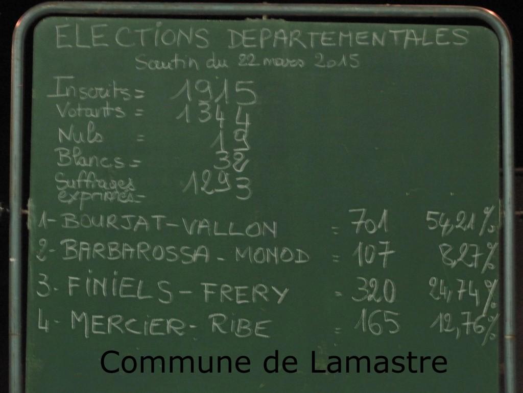 resultat départementales 2015 commune lamastre f