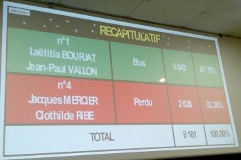 resultat departementales  CANTON lamastre 2015  deuxième tour