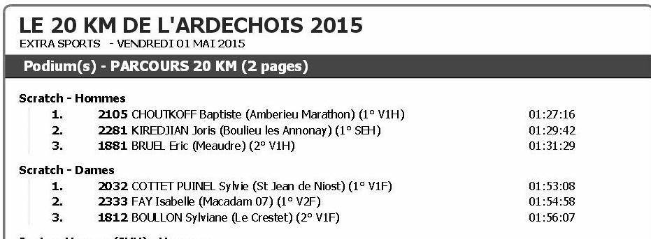 sylviane boulon trail ardechois 20 KM 2015
